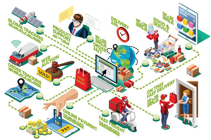 eCommerce - Online-Shop Entwicklung